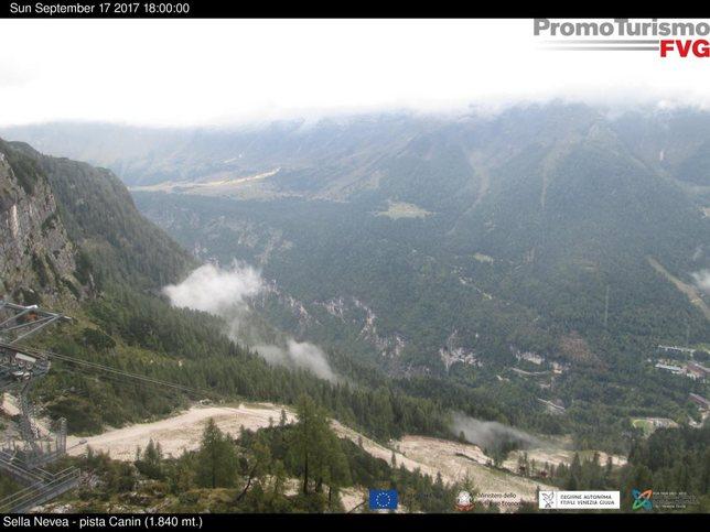 Webcam LIVE di Sella Nevea