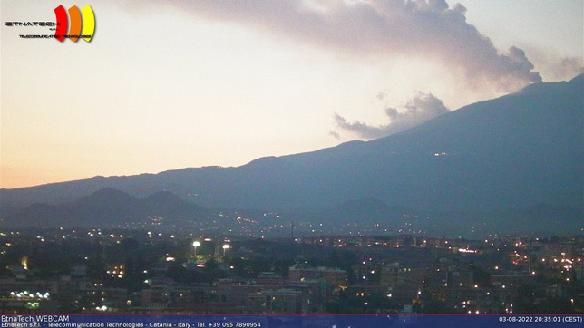 Webcam LIVE di Etna (CT)