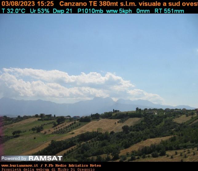 Webcam LIVE di Teramo