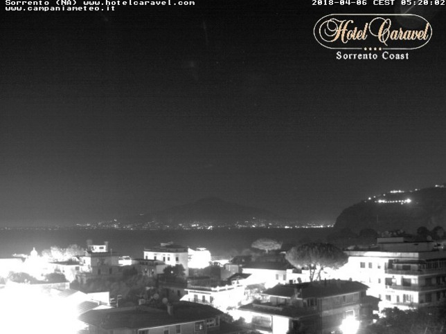 Webcam LIVE di Sorrento (NA)